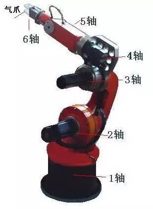 工业机器人,六轴机器人