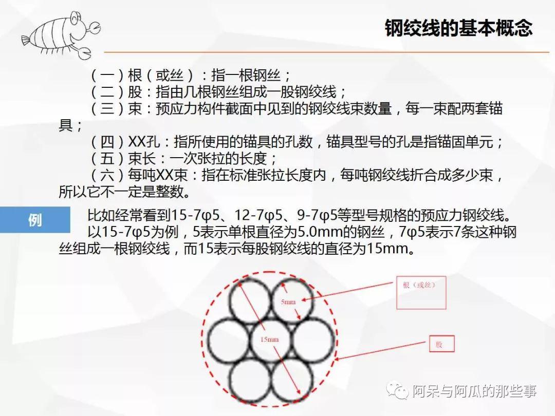 預應力鋼絞線價格怎麽計算