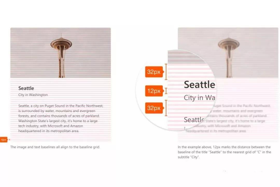 4px网格设计方法,让UI设计还原更精准