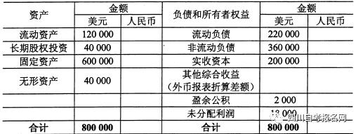 2016年10月高级财务会计自学考试全国统一命题考试