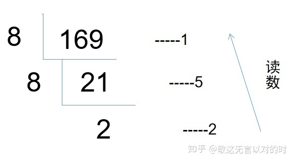 v2-159734e04c1ff181fafa163b2140c362_b.jpg